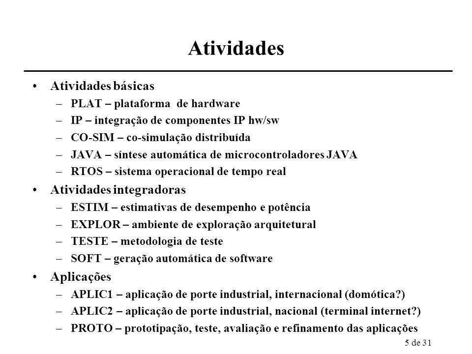Atividades Atividades básicas Atividades integradoras Aplicações