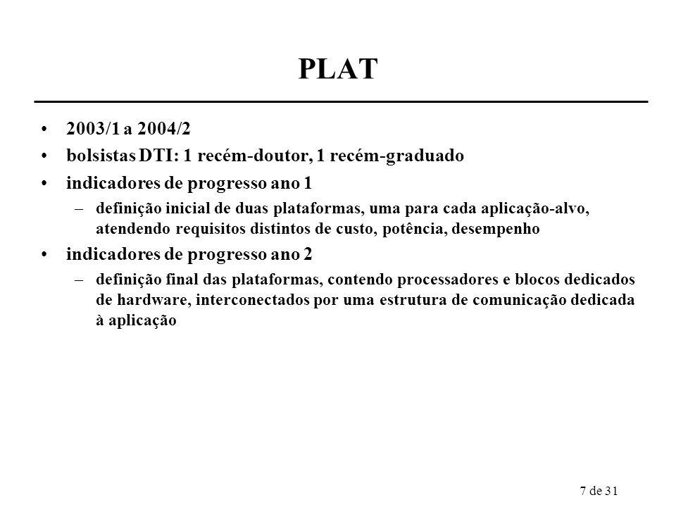 PLAT 2003/1 a 2004/2 bolsistas DTI: 1 recém-doutor, 1 recém-graduado