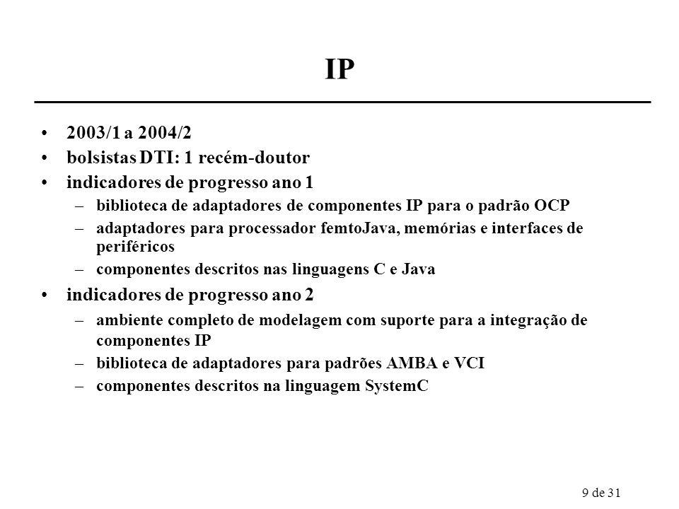IP 2003/1 a 2004/2 bolsistas DTI: 1 recém-doutor