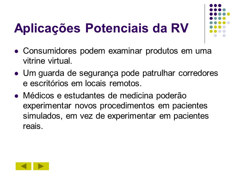 Aplicações Potenciais da RV