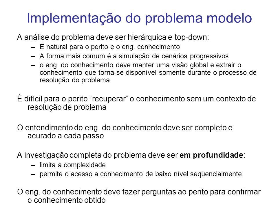 Implementação do problema modelo