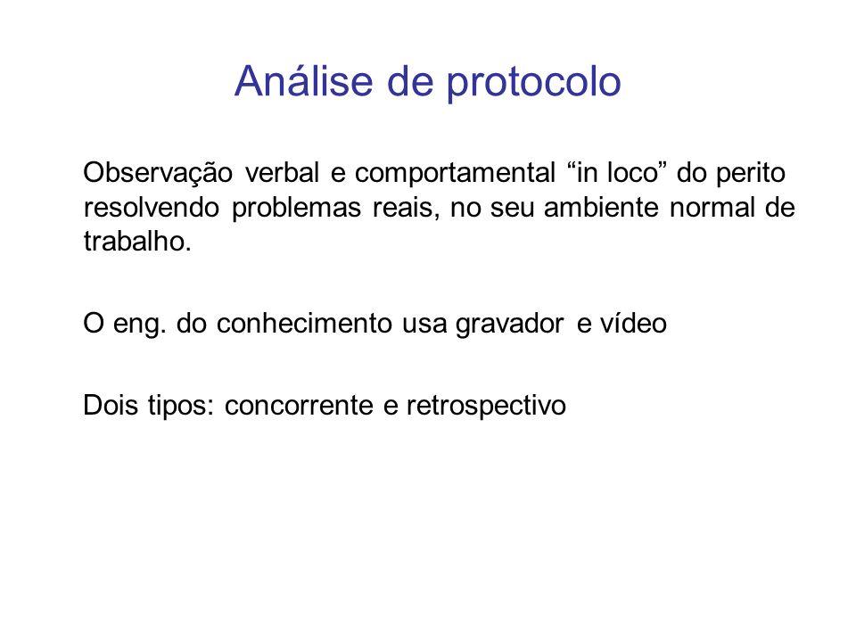 Análise de protocolo Observação verbal e comportamental in loco do perito resolvendo problemas reais, no seu ambiente normal de trabalho.