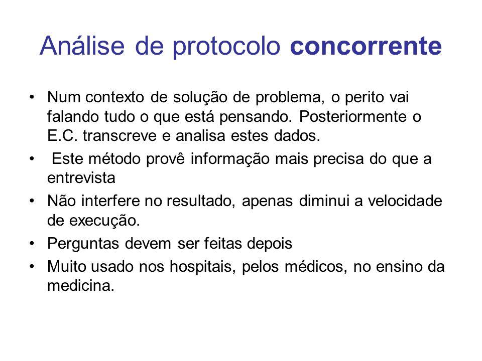 Análise de protocolo concorrente