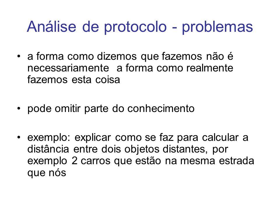 Análise de protocolo - problemas