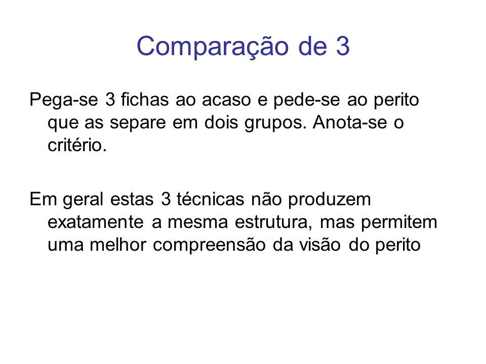 Comparação de 3 Pega-se 3 fichas ao acaso e pede-se ao perito que as separe em dois grupos. Anota-se o critério.