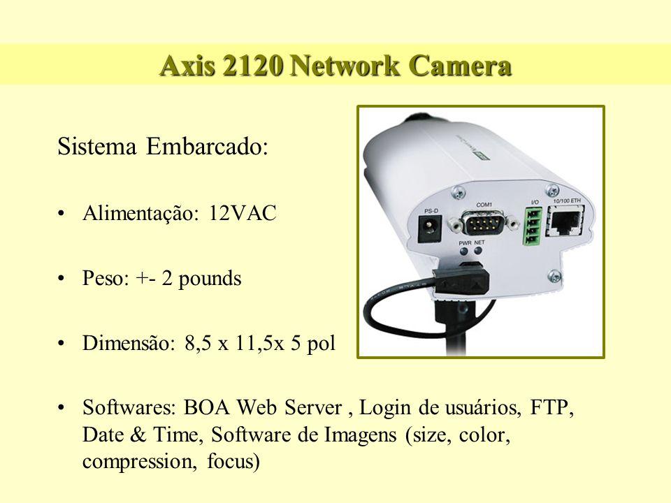 Axis 2120 Network Camera Sistema Embarcado: Alimentação: 12VAC