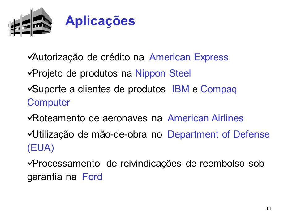 Aplicações Autorização de crédito na American Express