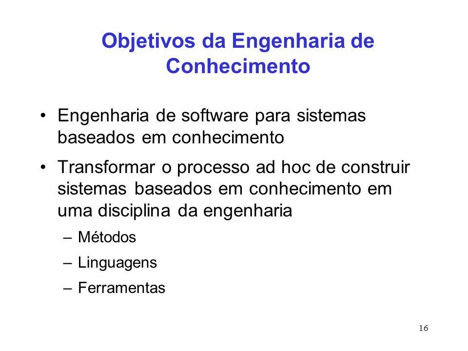 Objetivos da Engenharia de Conhecimento