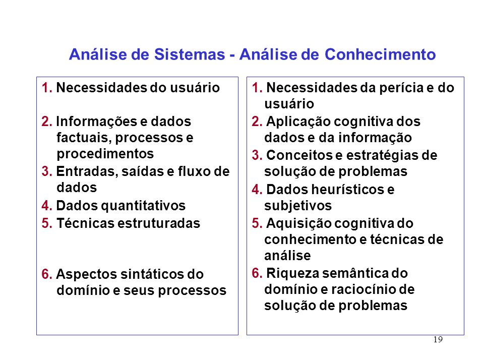 Análise de Sistemas - Análise de Conhecimento