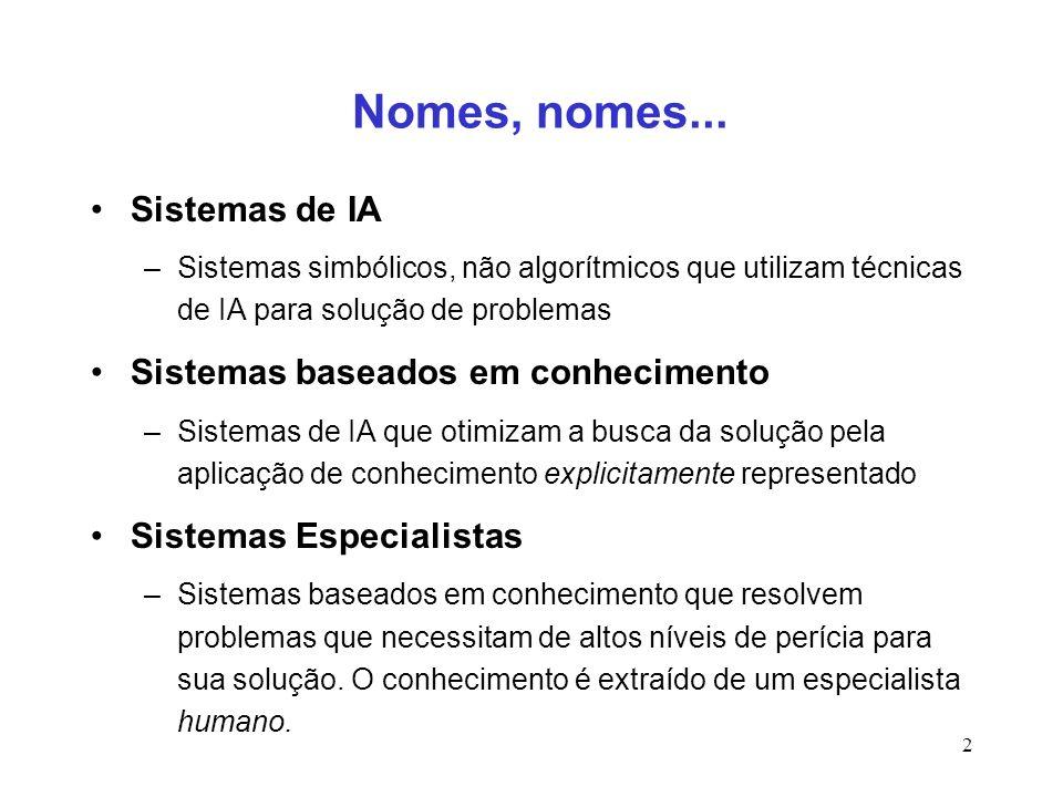 Nomes, nomes... Sistemas de IA Sistemas baseados em conhecimento