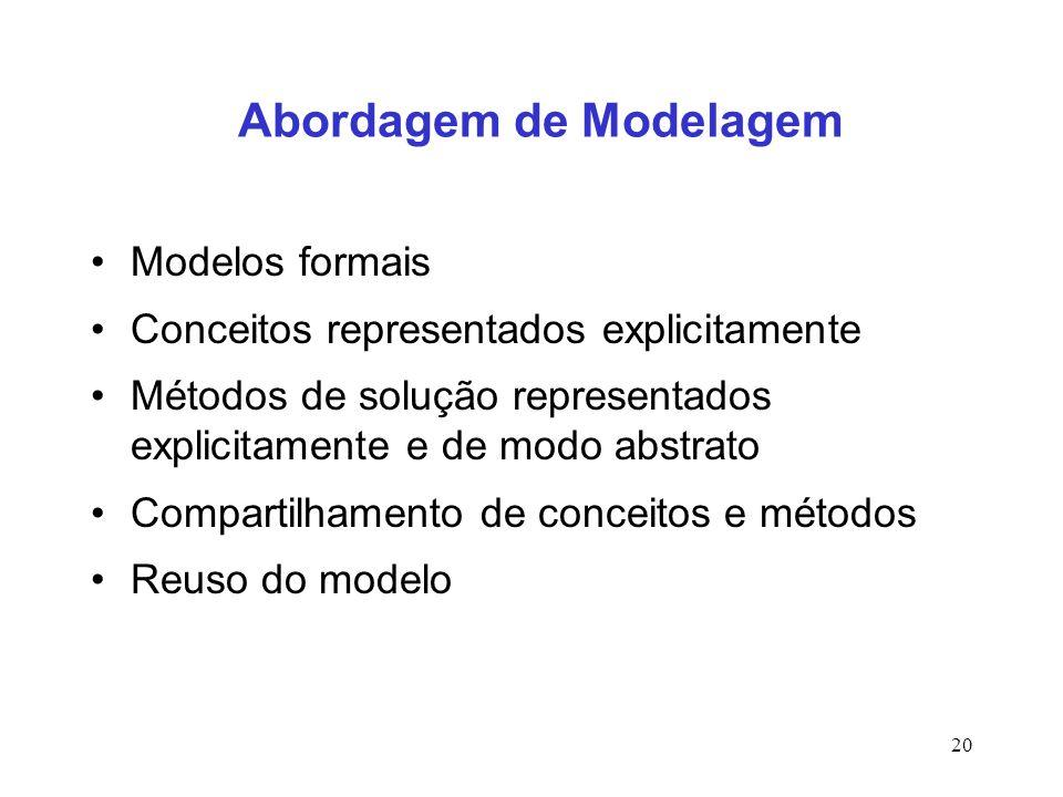 Abordagem de Modelagem