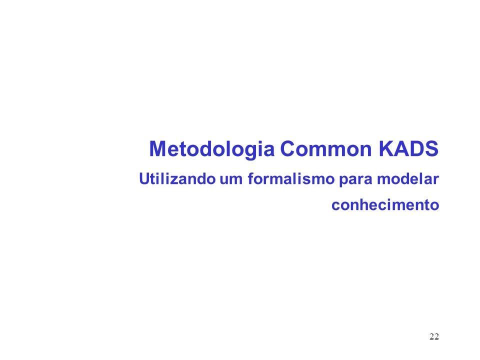 Metodologia Common KADS Utilizando um formalismo para modelar conhecimento