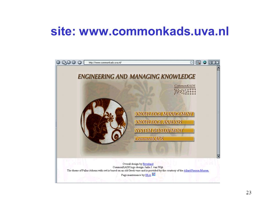 site: www.commonkads.uva.nl