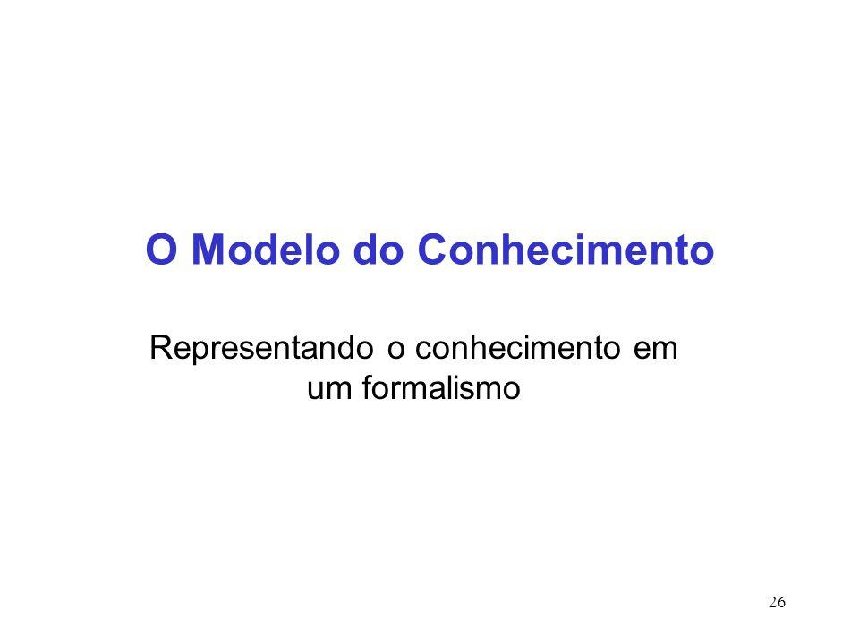 O Modelo do Conhecimento