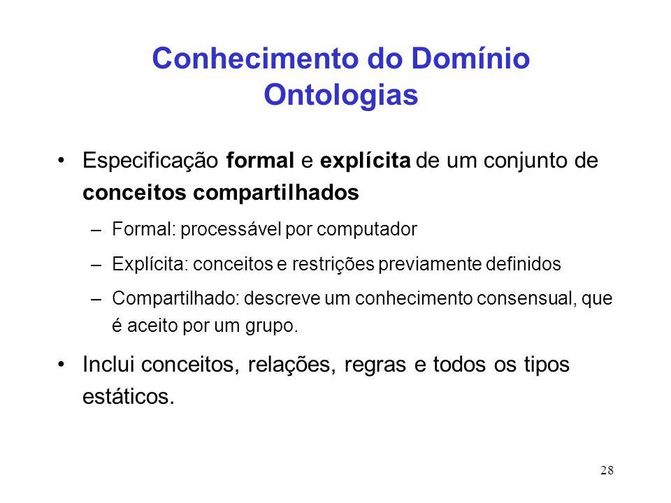Conhecimento do Domínio Ontologias