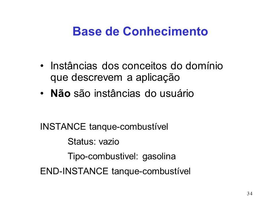 Base de Conhecimento Instâncias dos conceitos do domínio que descrevem a aplicação. Não são instâncias do usuário.