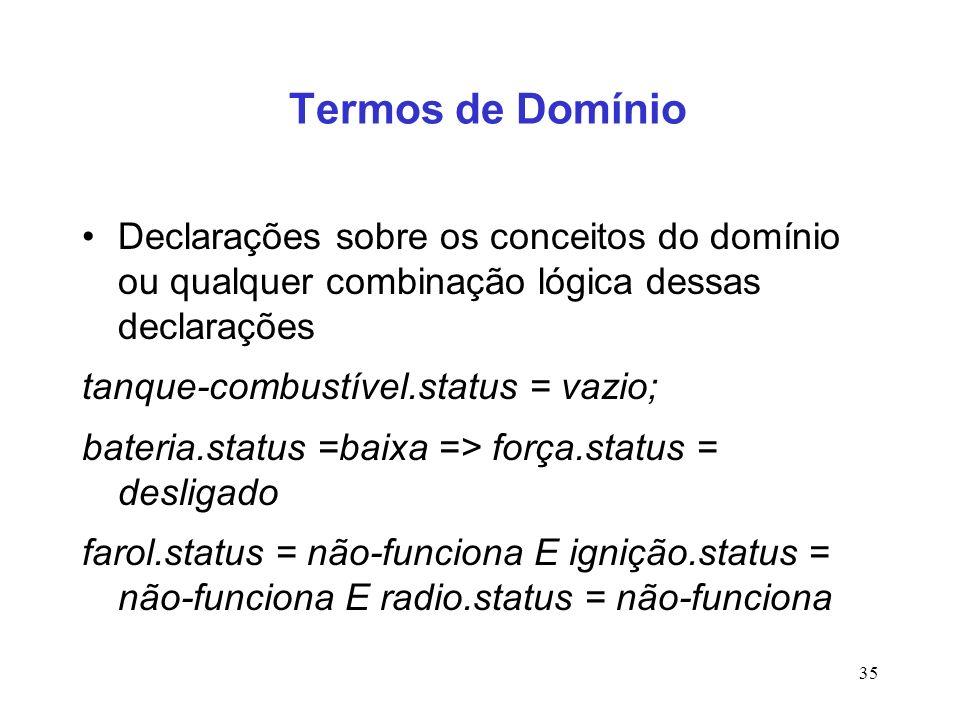 Termos de Domínio Declarações sobre os conceitos do domínio ou qualquer combinação lógica dessas declarações.