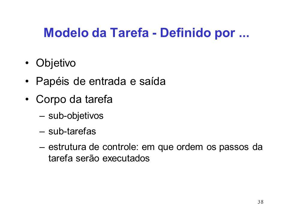 Modelo da Tarefa - Definido por ...