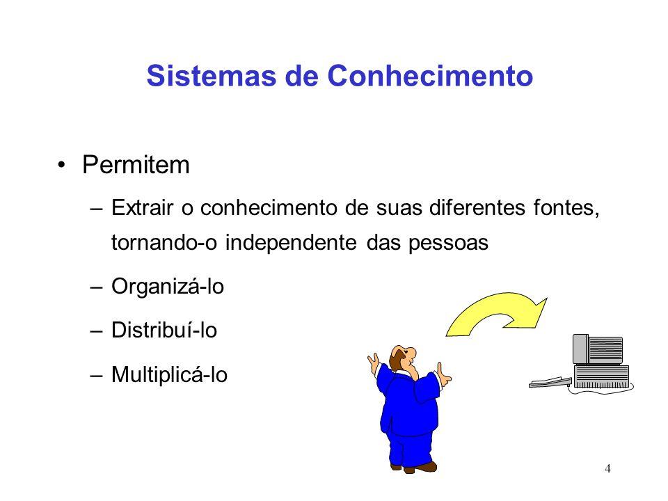 Sistemas de Conhecimento
