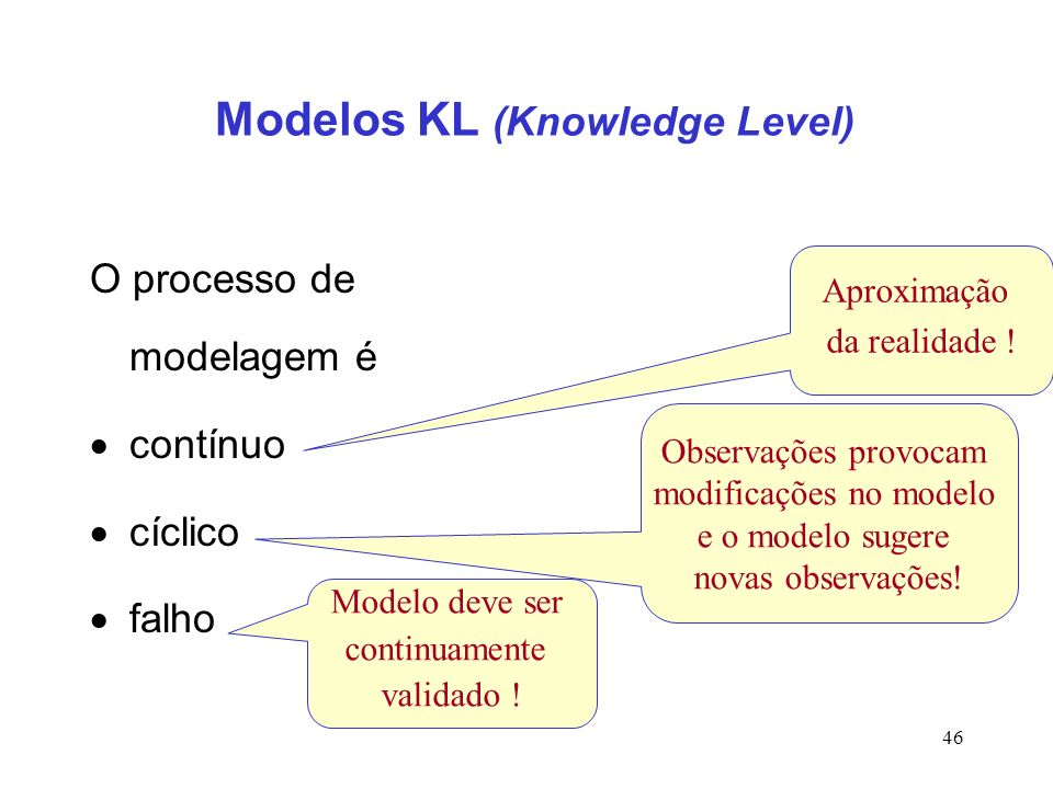 Modelos KL (Knowledge Level)