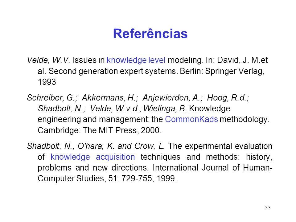 ReferênciasVelde, W.V. Issues in knowledge level modeling. In: David, J. M.et al. Second generation expert systems. Berlin: Springer Verlag, 1993.