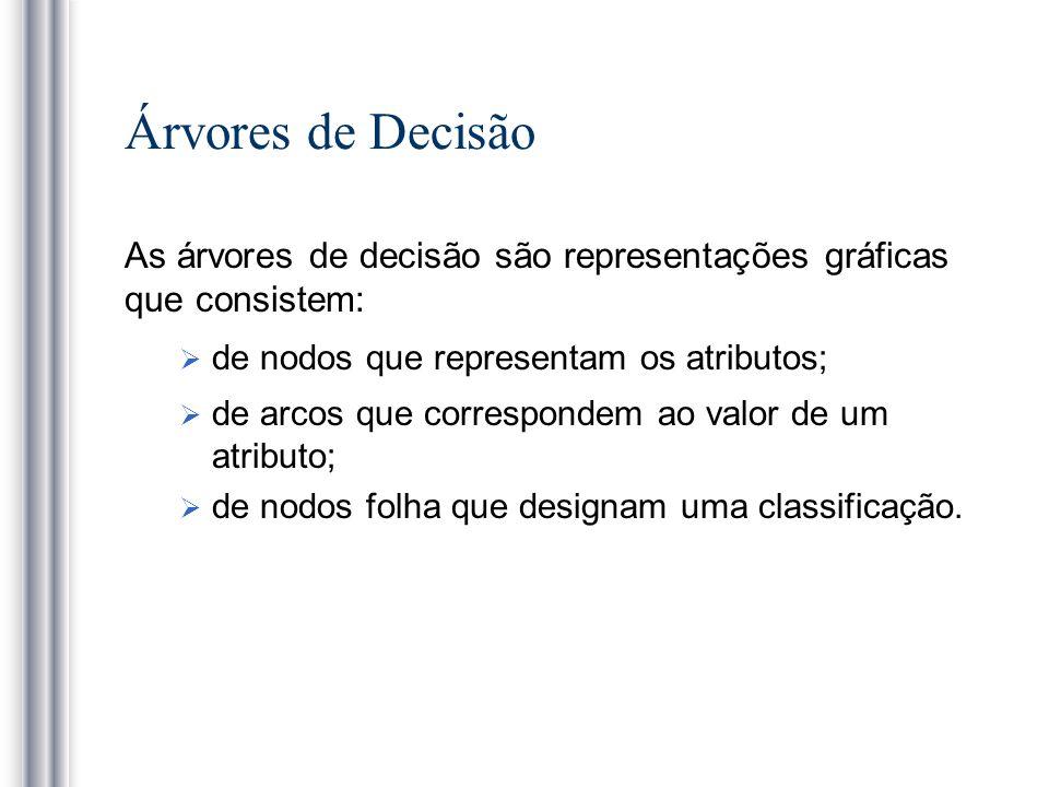 Árvores de Decisão As árvores de decisão são representações gráficas que consistem: de nodos que representam os atributos;