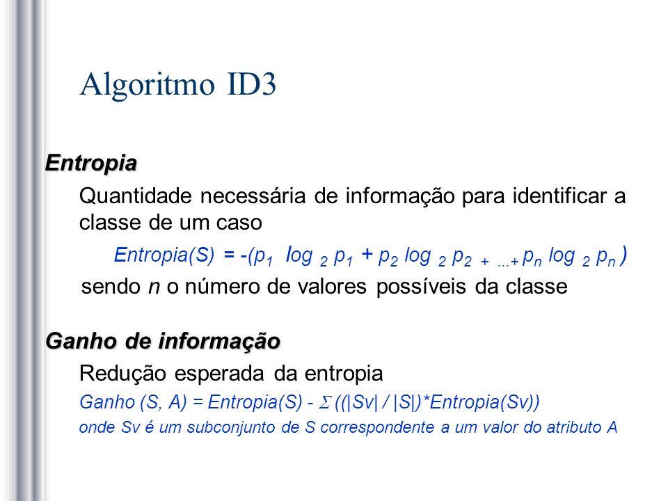 Algoritmo ID3 Entropia Ganho de informação