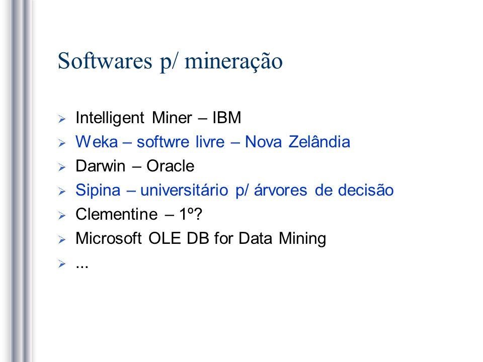 Softwares p/ mineração