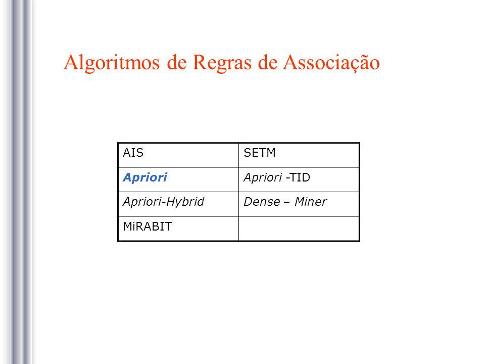 Algoritmos de Regras de Associação