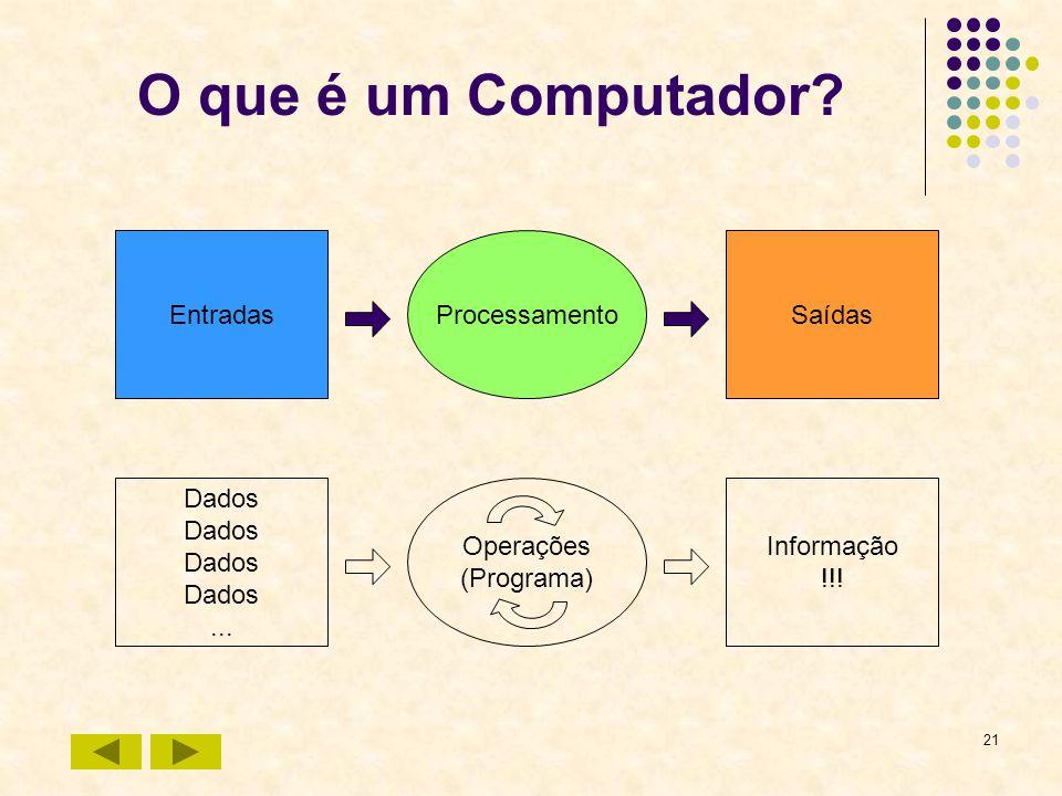 O que é um Computador Entradas Processamento Saídas Dados ...
