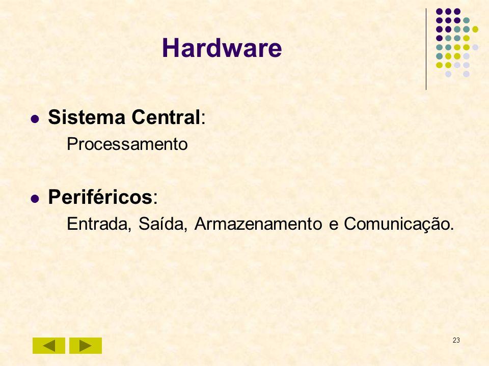 Hardware Sistema Central: Periféricos: Processamento