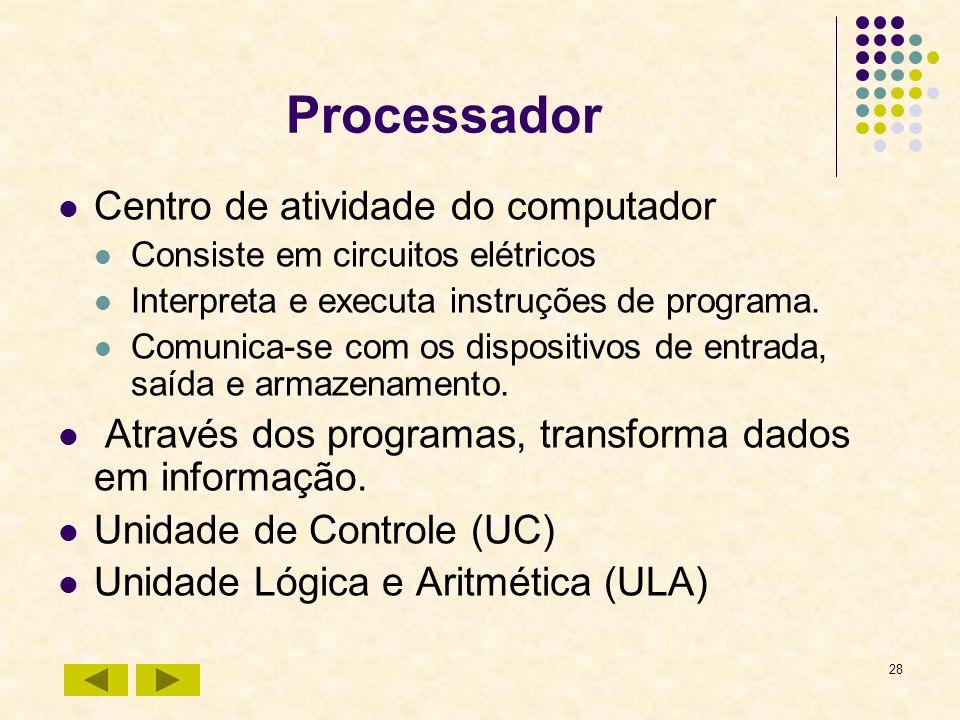 Processador Centro de atividade do computador