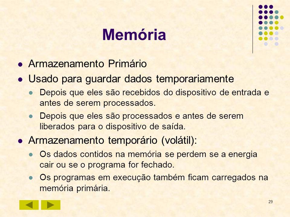 Memória Armazenamento Primário