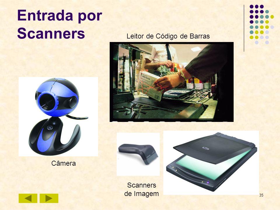 Entrada por Scanners Leitor de Código de Barras Câmera Scanners