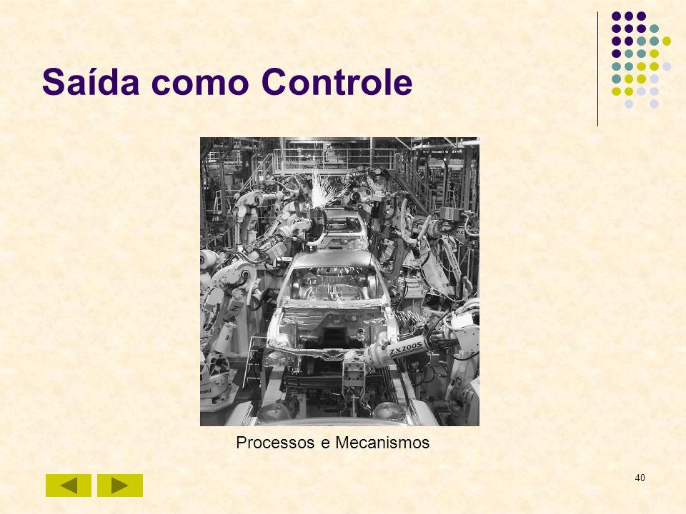 Saída como Controle Processos e Mecanismos