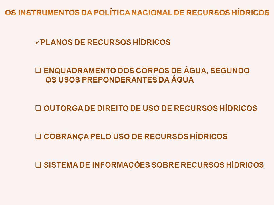 OS INSTRUMENTOS DA POLÍTICA NACIONAL DE RECURSOS HÍDRICOS