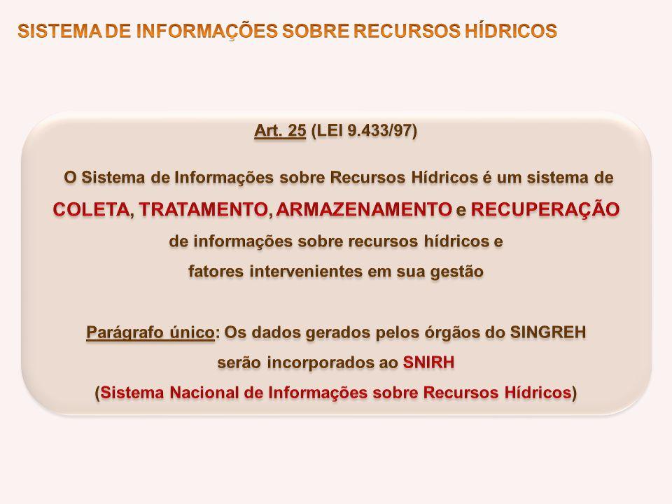 SISTEMA DE INFORMAÇÕES SOBRE RECURSOS HÍDRICOS