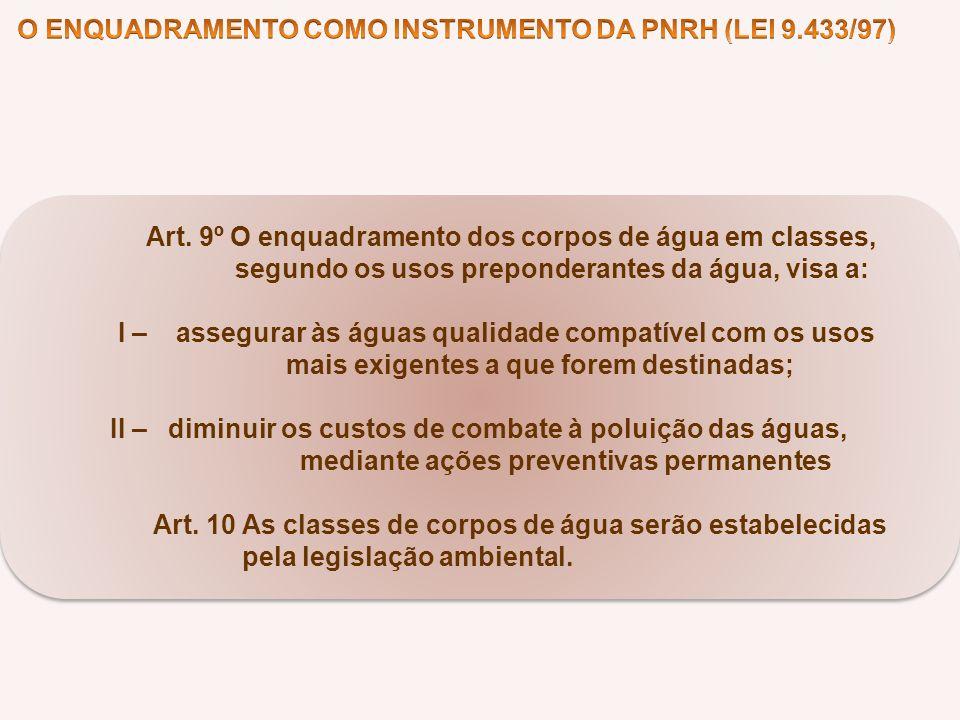 O ENQUADRAMENTO COMO INSTRUMENTO DA PNRH (LEI 9.433/97)