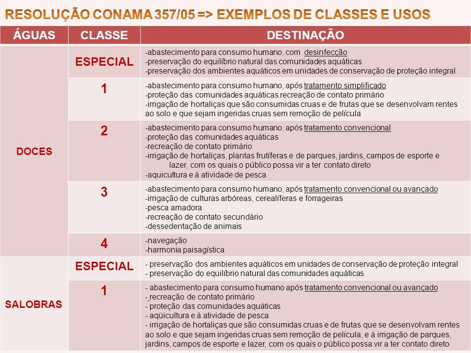 RESOLUÇÃO CONAMA 357/05 => EXEMPLOS DE CLASSES E USOS