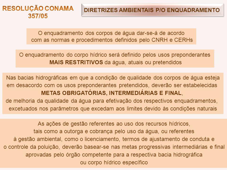 RESOLUÇÃO CONAMA 357/05 DIRETRIZES AMBIENTAIS P/O ENQUADRAMENTO