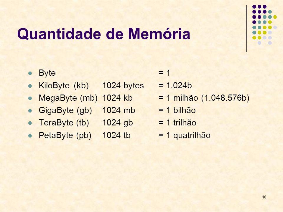Quantidade de Memória Byte = 1 KiloByte (kb) 1024 bytes = 1.024b