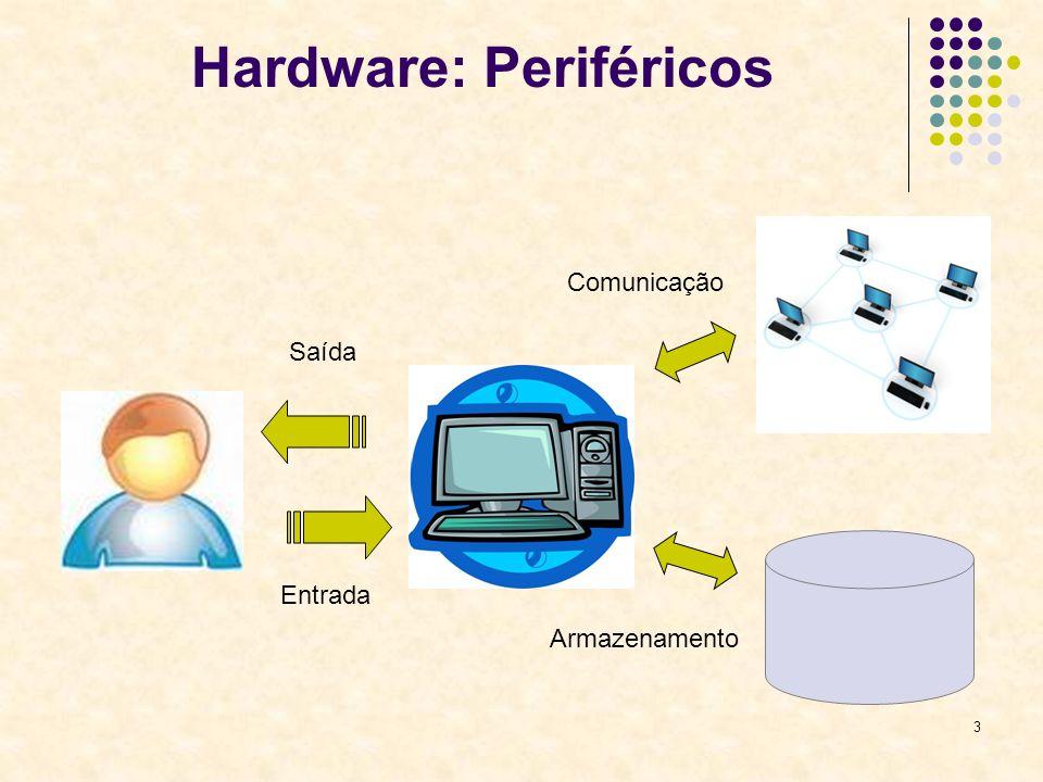 Hardware: Periféricos