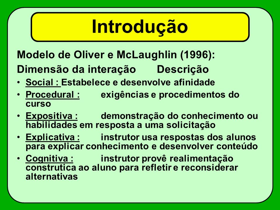 Introdução Modelo de Oliver e McLaughlin (1996):