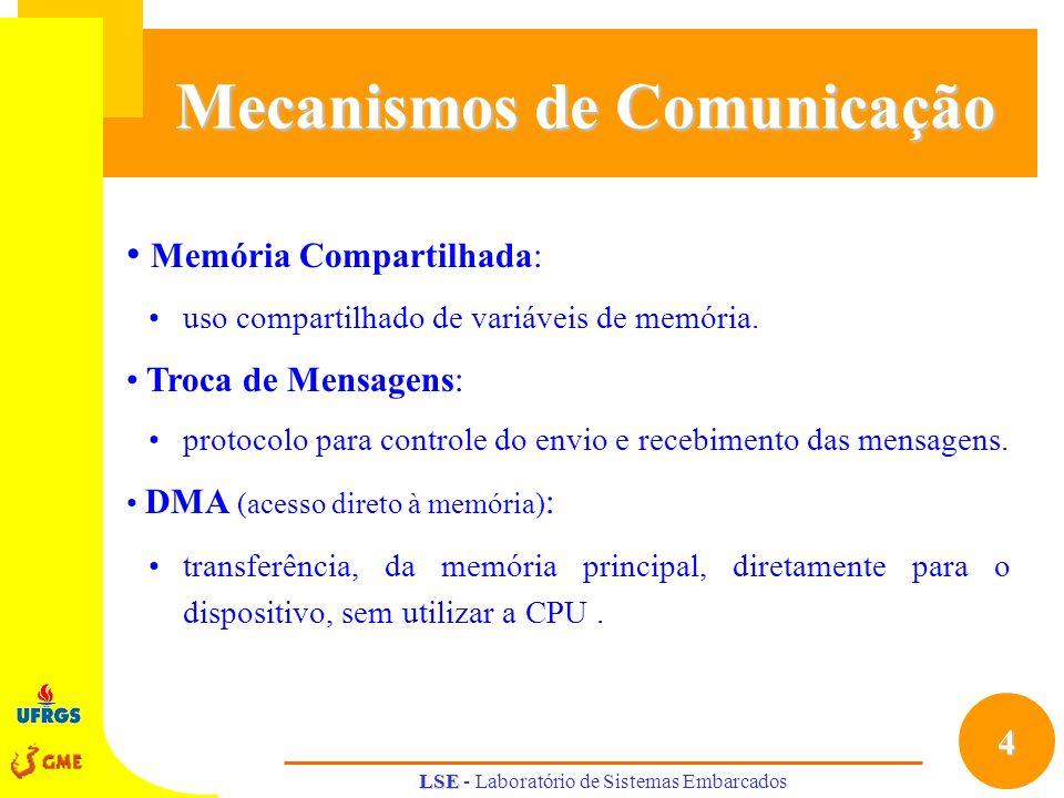Mecanismos de Comunicação