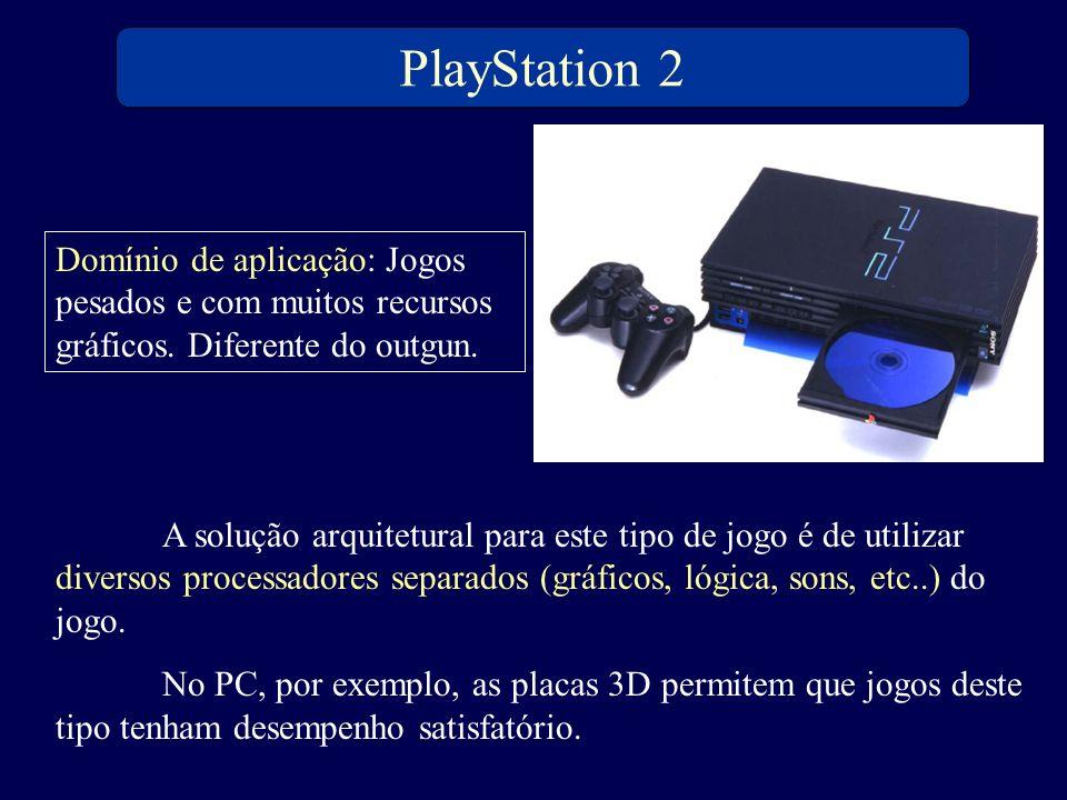 PlayStation 2 Domínio de aplicação: Jogos pesados e com muitos recursos gráficos. Diferente do outgun.