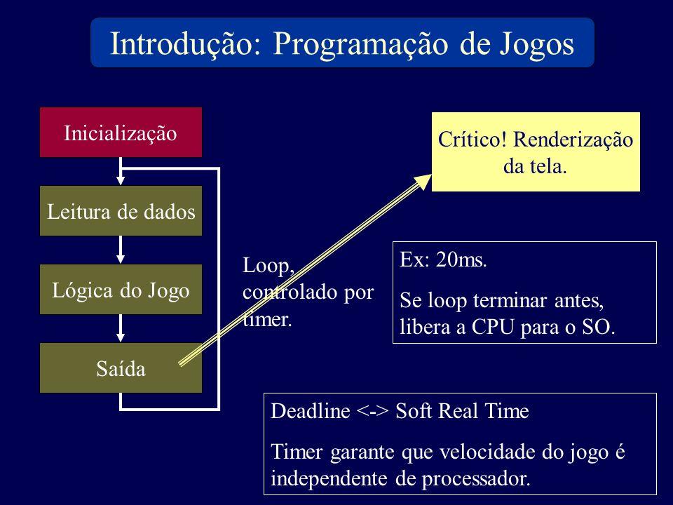 Introdução: Programação de Jogos