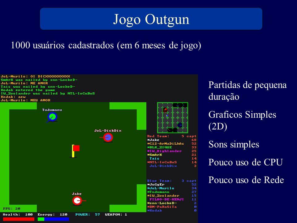 Jogo Outgun 1000 usuários cadastrados (em 6 meses de jogo)