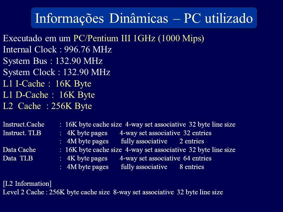 Informações Dinâmicas – PC utilizado