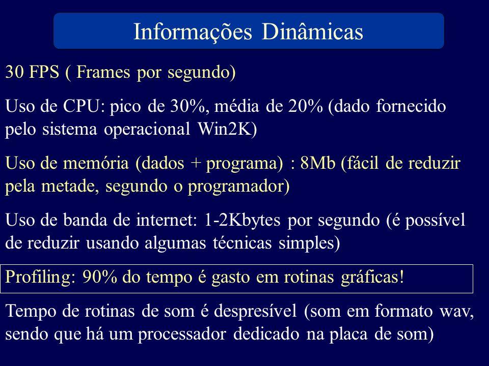 Informações Dinâmicas
