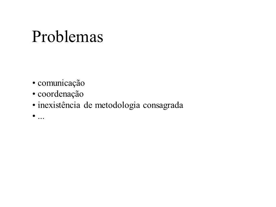 Problemas comunicação coordenação